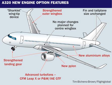 Greener Aviation Blues Bluepolitik